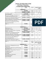 Dual Degree (B.tech. in CE & M.tech. in Transporation Engineering) (Sem I to Sem X) 2