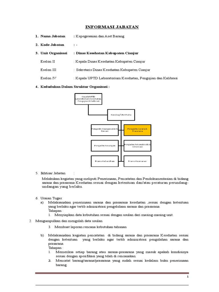Anjab Pengadministrasi Sarana Dan Prasarana Doc