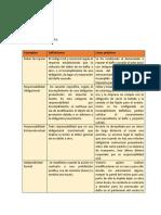 Derecho de Daños API 1