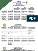 355706908-2-3-4-EP-6-Bukti-Evaluasi-Dan-Tindak-Lanjut-Penerapan-Hasil-Pelatihan (1)