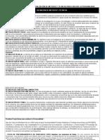 Ficha de Resumen Metodos y Tecnicas Para Evaluar La Personalidad