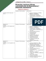 Planificación Lectura Eficaz 7mo