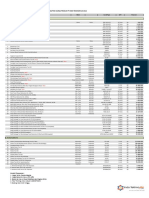 01-Daftar Harga Produk Pt Indo Tekhnoplus 2016