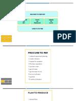 Enterprise Research Planning - detail