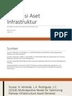 Optimasi Aset Infrastruktur
