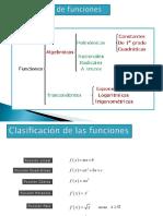 Funciones 2 ITQ