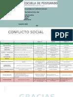 Presentación1 de Gestion de Riesgo Politica de Deforestacion y Recursos Hidricos