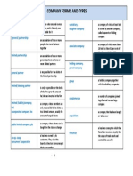 05_companies.pdf