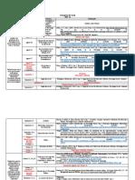 Cronograma Psicología Social 2019 - II.pdf