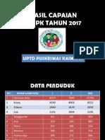 Presentase Lokmin Jan 2018