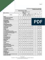 Orçamento Subestação.pdf