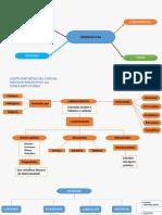 TALLER BIOLOGIA.pdf