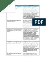 API 3- Teoria de La Argumentacion