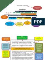 Presentación de Propuesta Dbc