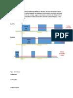 Pwm y Partes Del Arduino