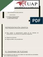 LOS CARGOS DE PPT