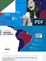 2019_Carreira Dos Sonhos _ Regional (Jovens)