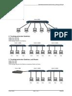 Cisco Uebung VLAN