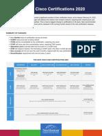 Cisco 2020 Certifications Fa q