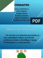 2 Diapositivas - Social