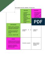 Actividad 1_Paso 2_Matriz Proceso_Jose Luis Tacuma_17