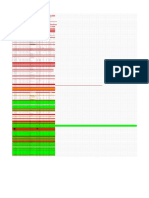 2G BTS Integration Tracker