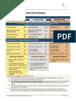 mcat Essentials Fees 2016(3)