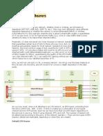 LTE Concept Facile 2