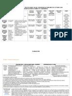 3° Planeación NEM  con pausas activas Octubre 2019.doc