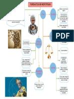 La Teoria de La Etica Segun Aristoteles