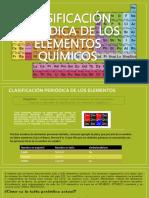 Clasificación Periódica de Los Elementos Químicoskñpˋo