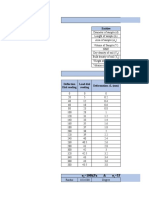 6 Triaxialcompression Test