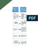 DIAGRAMA ISO 14001.docx