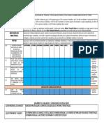 Dosificación Anual 6to Grado (2019-2020) Acciones