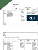 LK 2a Analisis Unit Pembelajaran Junamell Luntungan