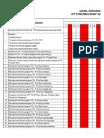 Road Map Intervensi PIS-PK 2019