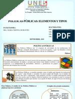 Politicas Publicas Elementos y Tipos