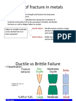 The types of material failures-1
