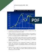 Venezuela. 100 Años de Produccion de Petroleo