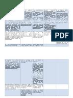Tabela matriz - Fórum 1