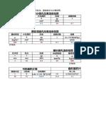 1 附录液压估算.xls20110610