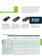 NVIDIA Professional Graphics Solutions
