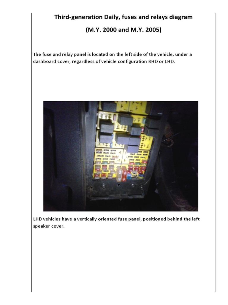 vauxhall astra 52 fuse box astra 52 plate fuse box e2 wiring diagram  astra 52 plate fuse box e2 wiring diagram