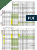 2 Pier Schedule