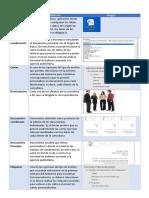 Actividad Practica Integradora Modulo 2 Recursos Informatico