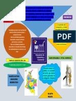 Infografia Ica Valeria Hernandez