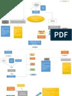 mapas de arquitectura de pc