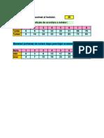Schema 2 de Notare a Testului