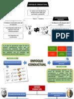 Organizador Visual Psicologia