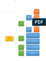 API1  Estudio de género para la formación profesional